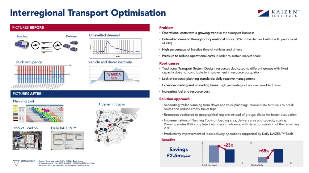 transport-optimisation-lean-improvement