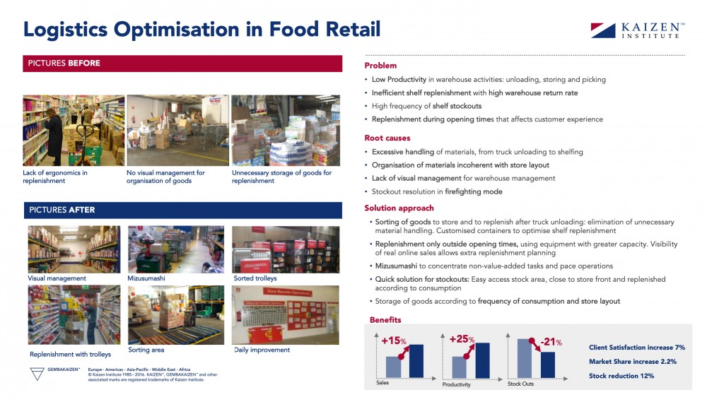 logistics-optimisation-lean-improvement-food-retail