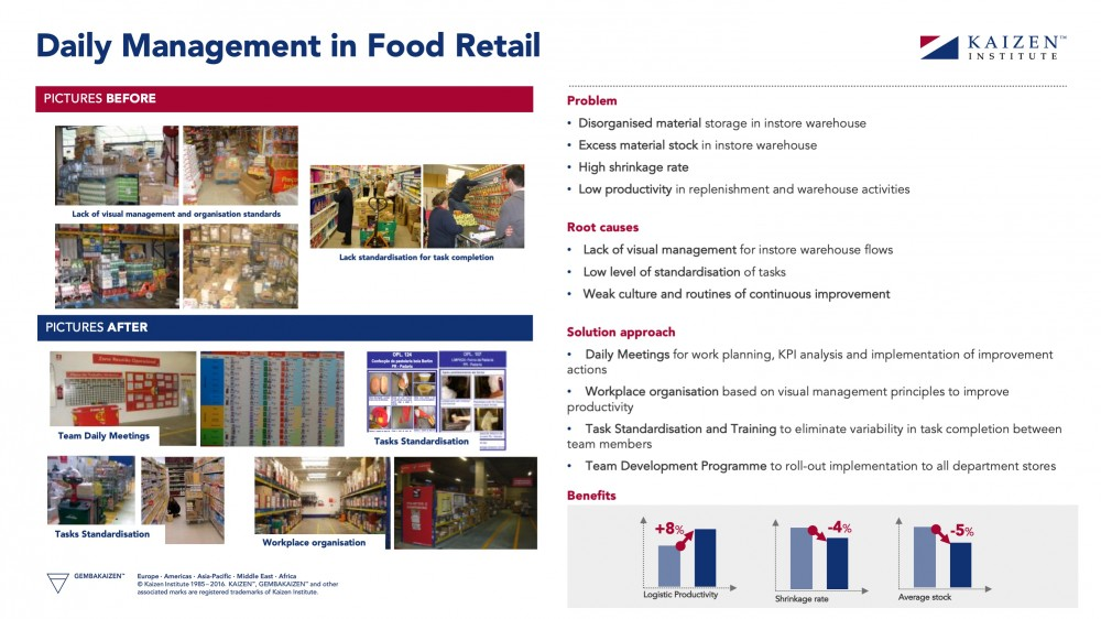 daily-management-food-retail-supermarket