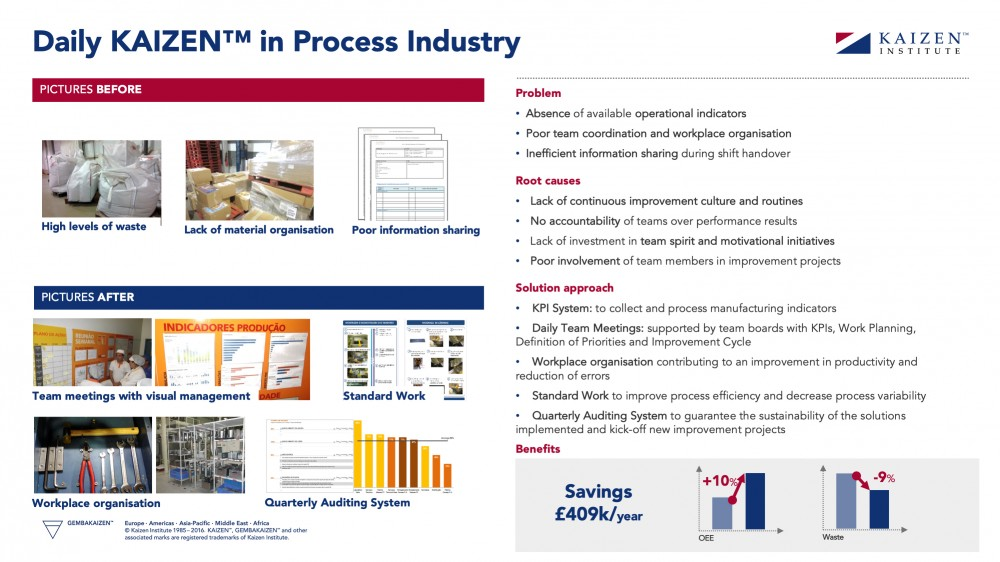 daily-management-process-industry