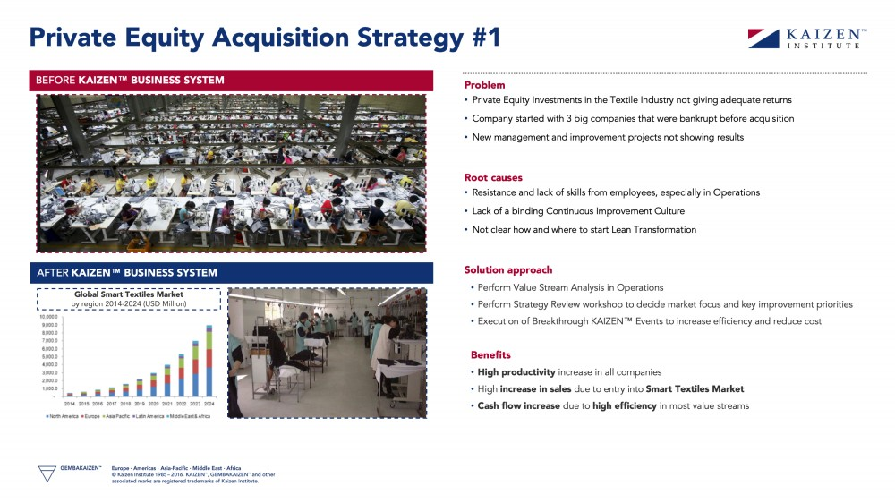 private-equity-acquisiton-strategy-lean-improvement
