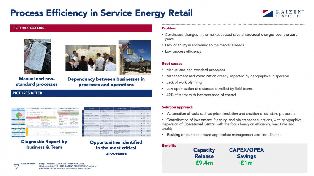 energy-service-optimisation-process-efficiency-lean