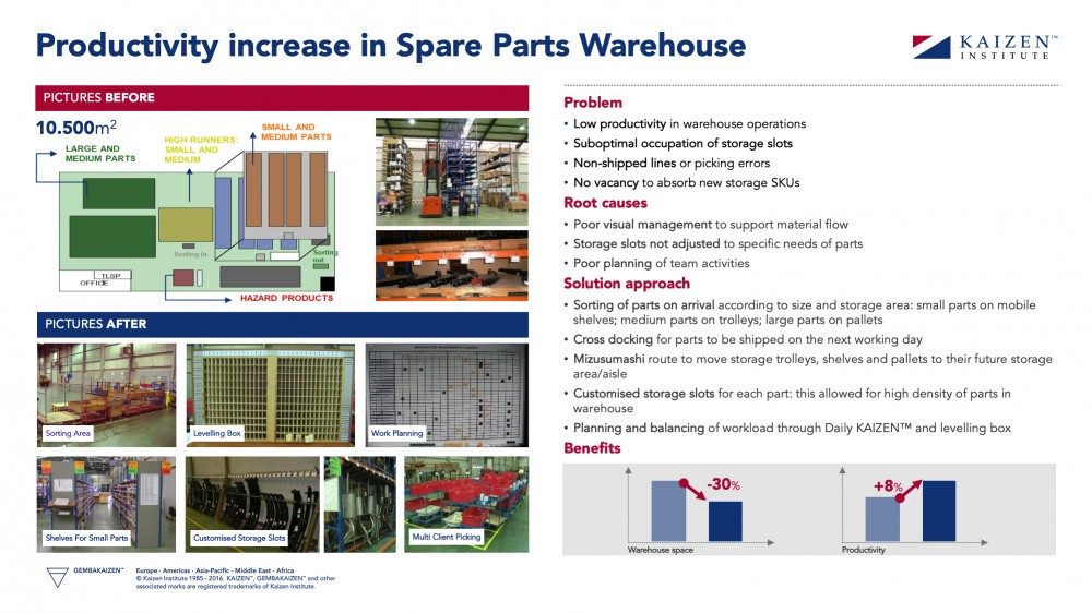 logistics-optimisation-lean-improvement-warehouse-productivity
