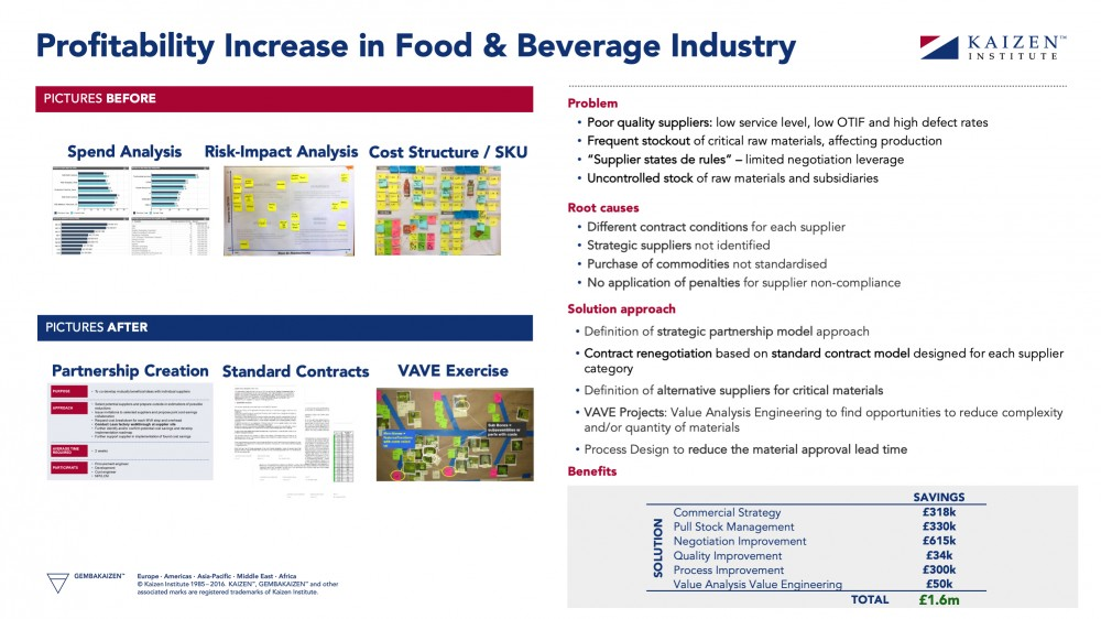 Profitability-Increase-food-beverage-sourcing